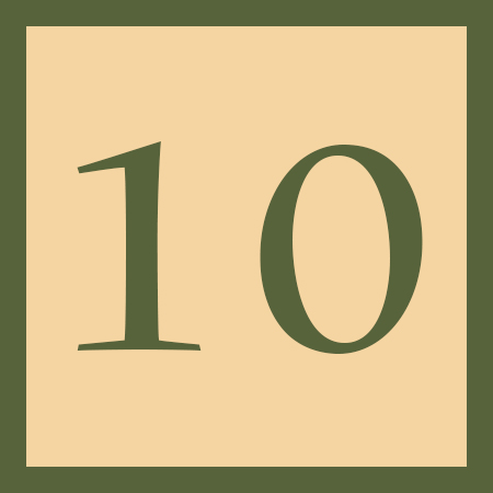 Top Ten Blog Posts